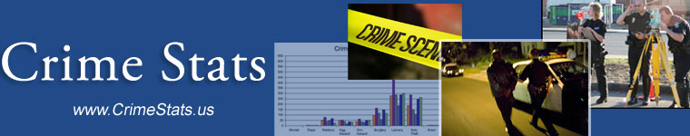 Latest reviews and news about crime statistics, crime news and crime scenes